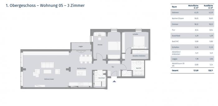 Property for Sale in Mühlenquartier Kornspeicher, Mecklenburg Hither Pomerania, Bad-Kleinen, Germany
